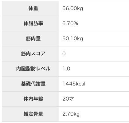 2013-0704-weight.jpg