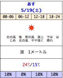 スクリーンショット(2012-05-18 10.48.02)