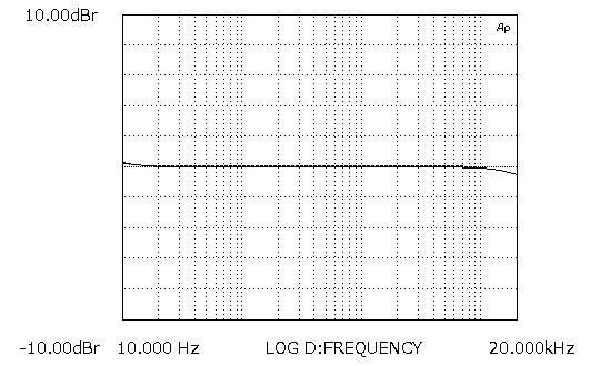 THS-2_Freq_ケーブル長L50cmR5m