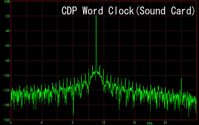 CDP_Soundcard.jpg