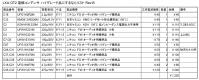 LXU-OT2_cap_higradeB.png