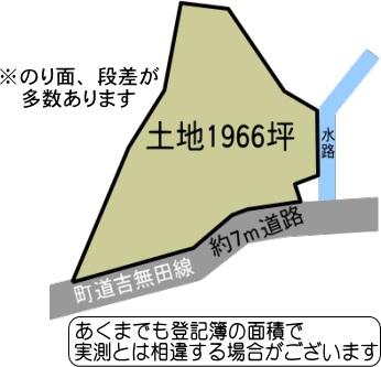 御船町田代 土地 太陽光 風力発電