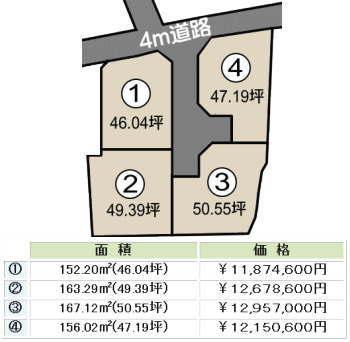 熊本市北区八景水谷3丁目 分譲地 売地