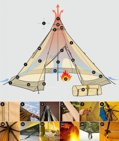 135951088714913232548_tentipi_selection_guide_design.jpg
