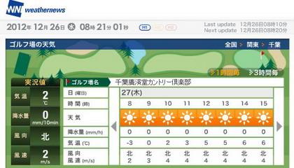 千葉廣済堂天気420w