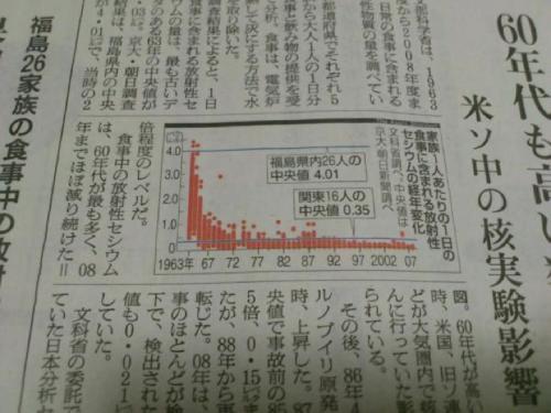 早川由紀夫fukushima120129zushi4