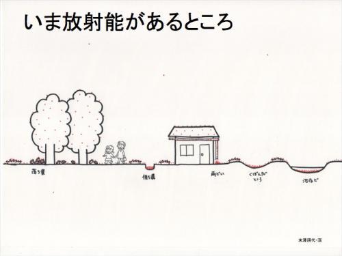 早川由紀夫fukushima120129zushi13