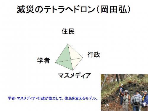 早川由紀夫fukushima120129zushi30