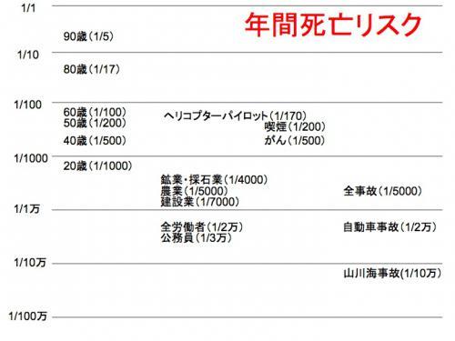早川由紀夫fukushima120129zushi35