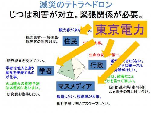 早川由紀夫fukushima120129zushi31