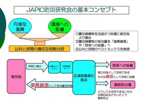 JAPICdisaster_prevention_group2.jpg