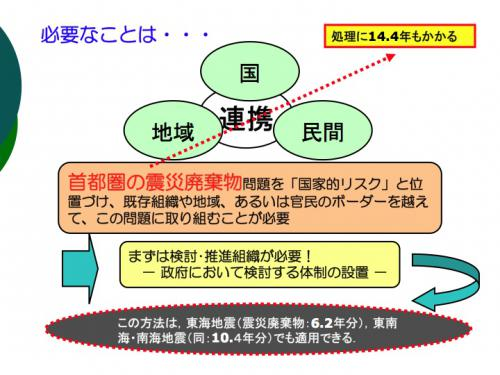 JAPICdisaster_prevention_group7.jpg