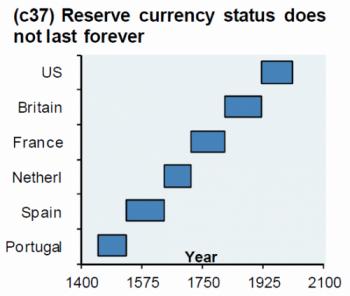 20120103_JPM_reserve_0_convert_20131014091748.png