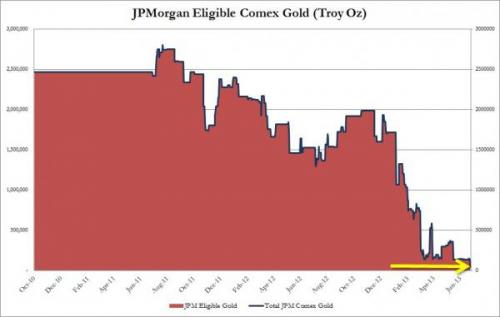 JPM Eligible Gold 7_19_0_convert_20130727083454