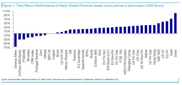 Lehman returns 1_convert_20130914082339