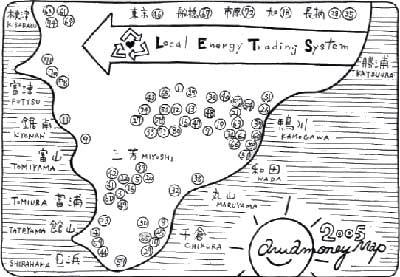 LocalEnergyTradingSystem01.jpg