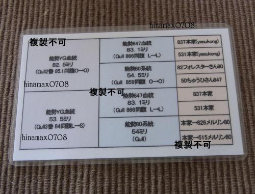 Music 管理カード2