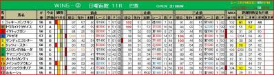 函館11R