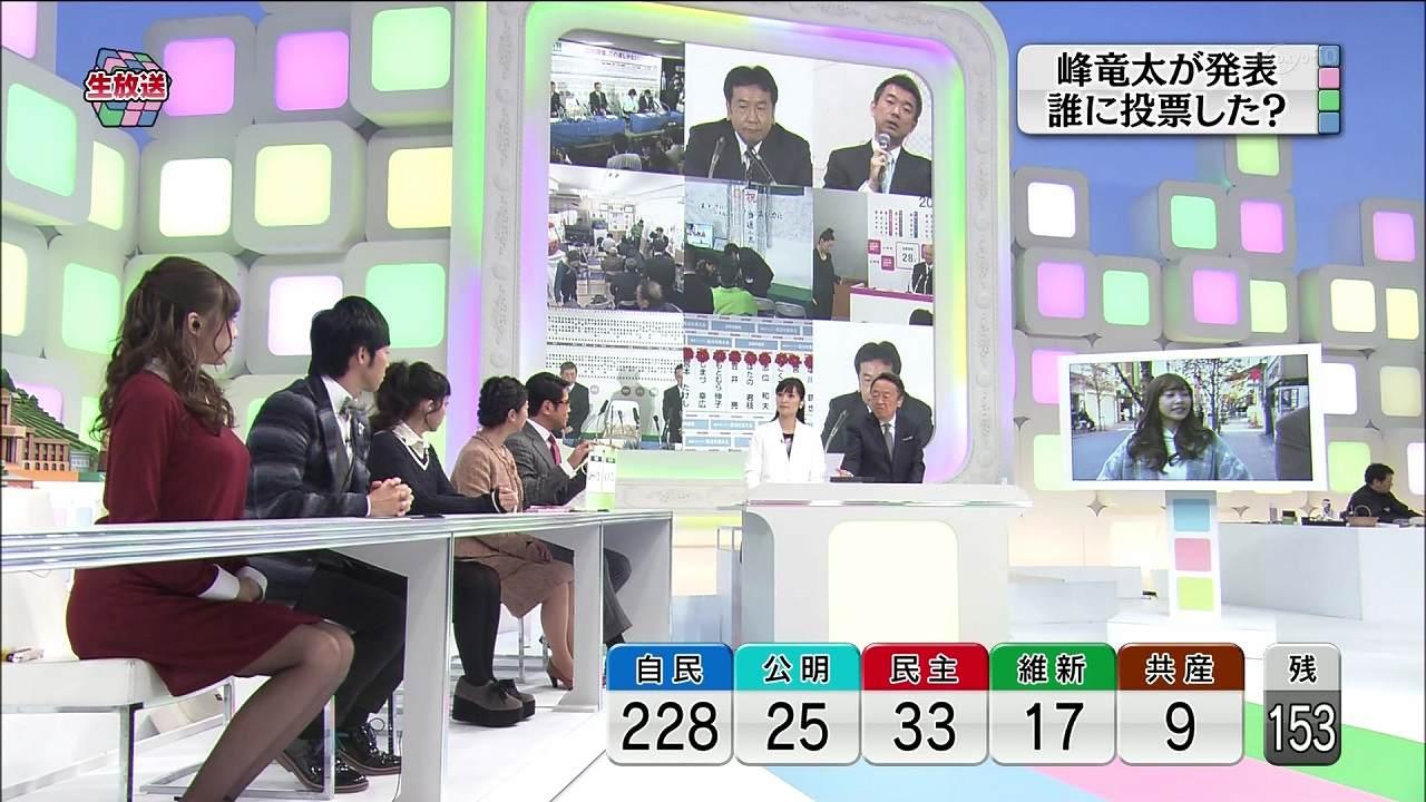 池上彰の選挙特番に出演した佐野ひなこ