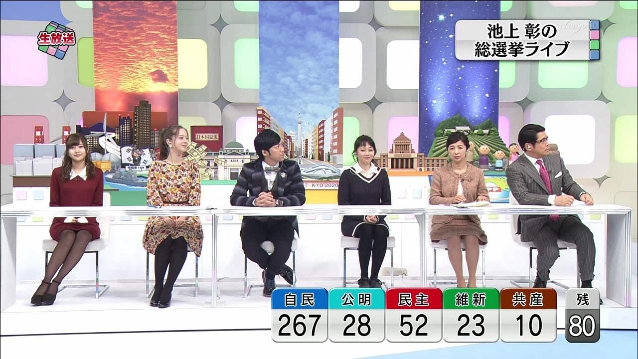 テレ東「池上彰の総選挙ライブ」に出演した佐野ひなこ