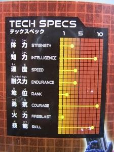 TFジェネレーションズ TG-25 オライオンパックス004