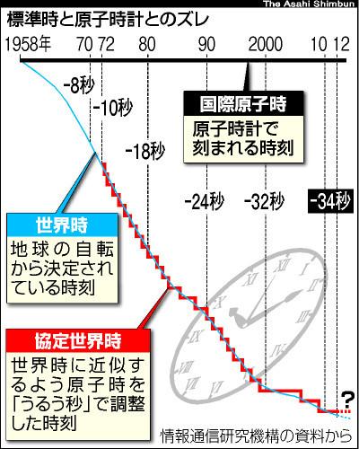 TKY201201100610.jpg