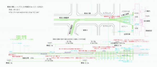 120913_viaductplan_d.png