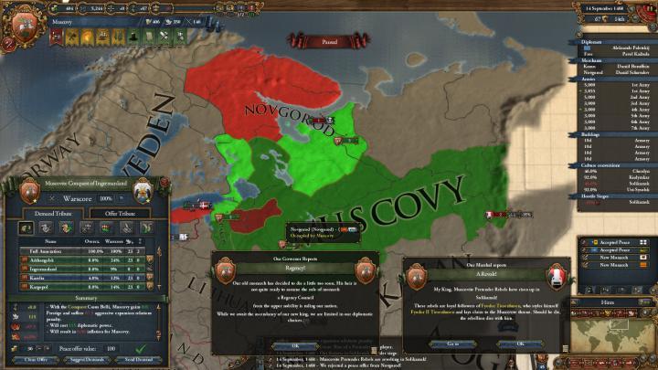 1468年、第2次ノヴゴロド遠征和平と大公の死