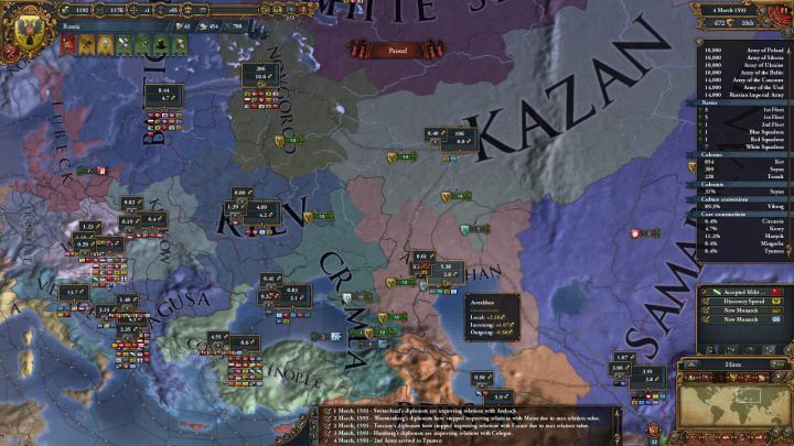 1593年のロシア周辺の交易路