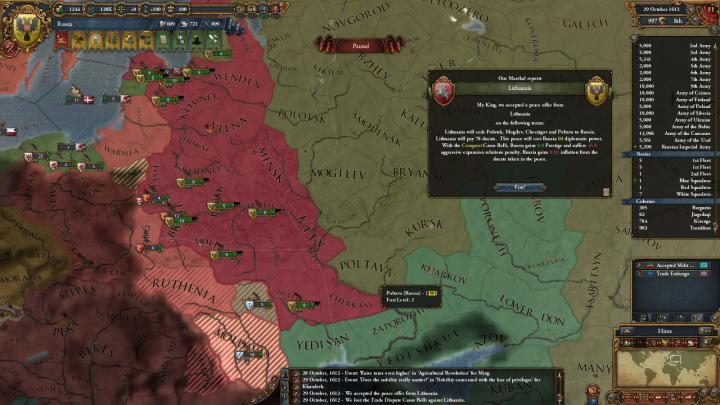 1612年10月、第5次リトアニア戦争の終結