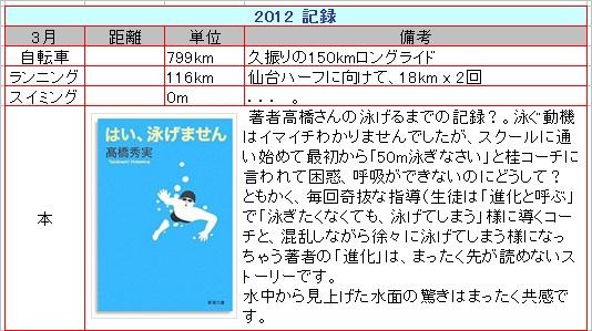2012_4_月報
