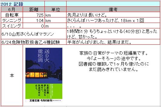 2012_6_月報