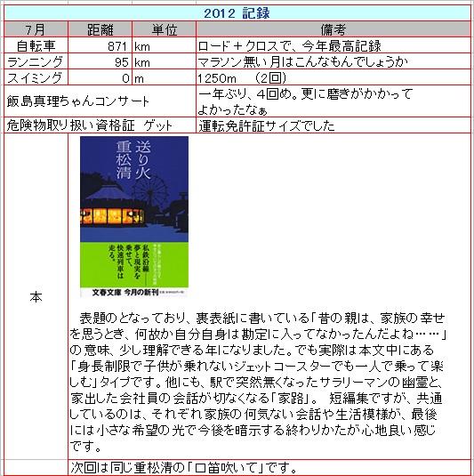 2012_7_月報