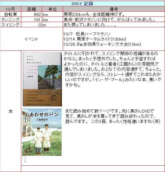 2012_10_月報