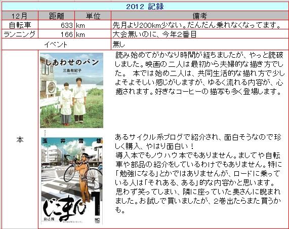2012_12_月報