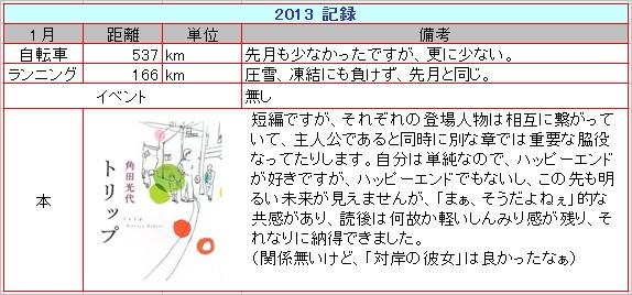 2013_1_月報
