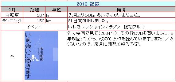 2013_2_月報