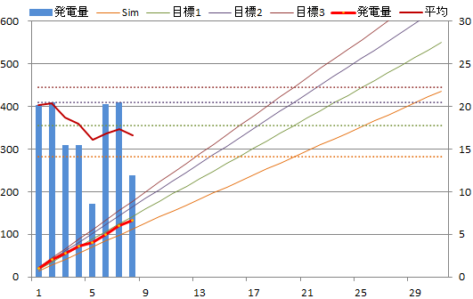 20140108graph.png