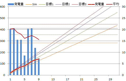 20140109graph.png