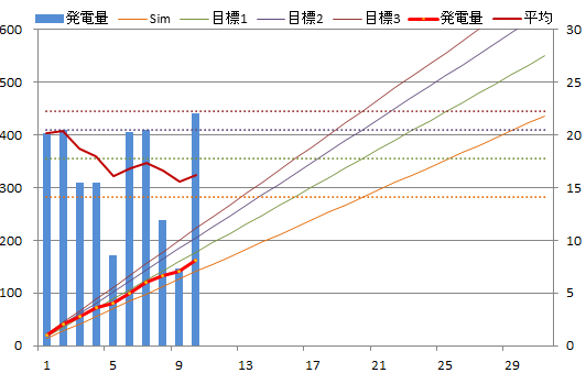20140110graph.png