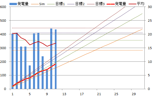 20140111graph.png