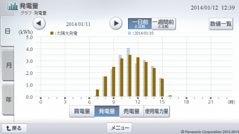 20140111hemsgraph.png