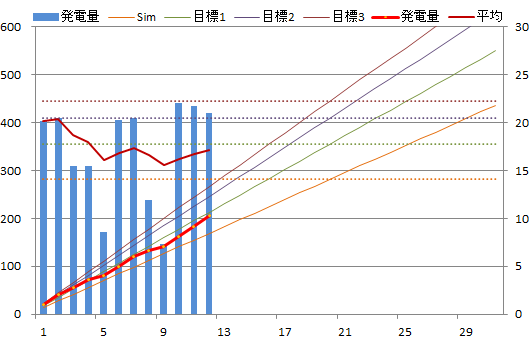 20140112graph.png