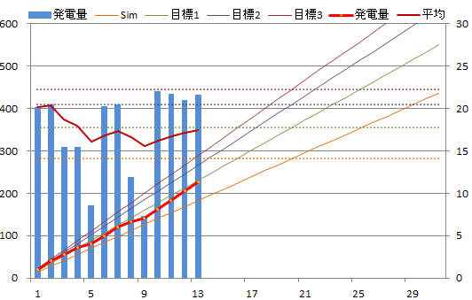 20140113graph.png