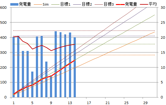 20140114graph.png