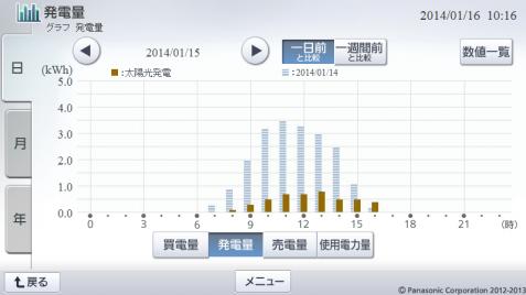 20140115hemsgraph.png