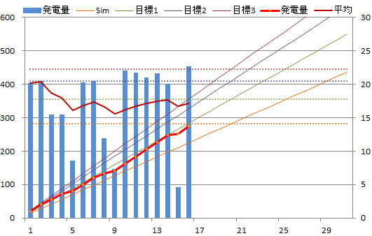 20140116graph.png