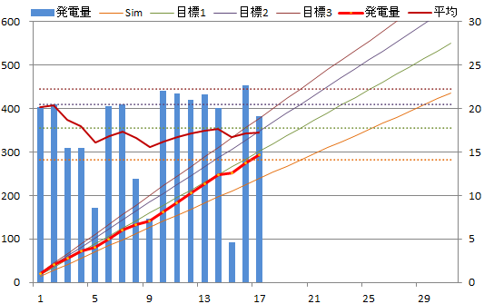 20140117graph.png