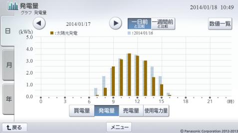 20140117hemsgraph.png