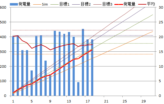 20140118graph.png